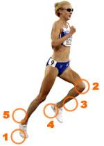 Plantar Fasciitis \u0026 Heel Pain - Running